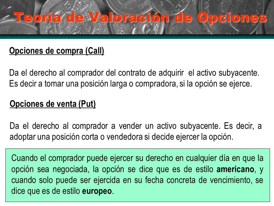 Teoría de Valoración de Opciones Opciones de compra (Call) Da el derecho al comprador del contrato de adquirir el activo subyacente.