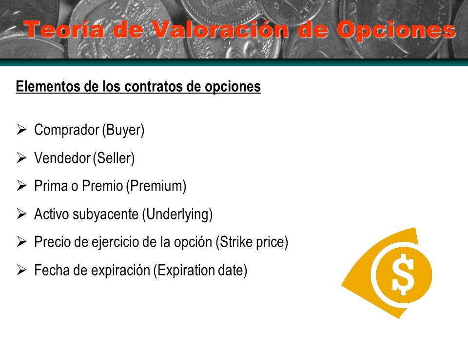 Teoría de Valoración de Opciones Elementos de los contratos de opciones Comprador (Buyer) Vendedor (Seller) Prima o Premio (Premium) Activo subyacente (Underlying) Precio de ejercicio de la opción (Strike price) Fecha de expiración (Expiration date)