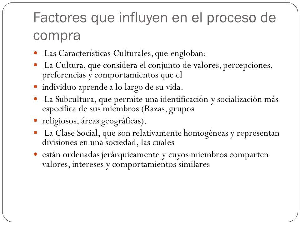 Factores que influyen en el proceso de compra Las Características Culturales, que engloban: La Cultura, que considera el conjunto de valores, percepciones, preferencias y comportamientos que el individuo aprende a lo largo de su vida.
