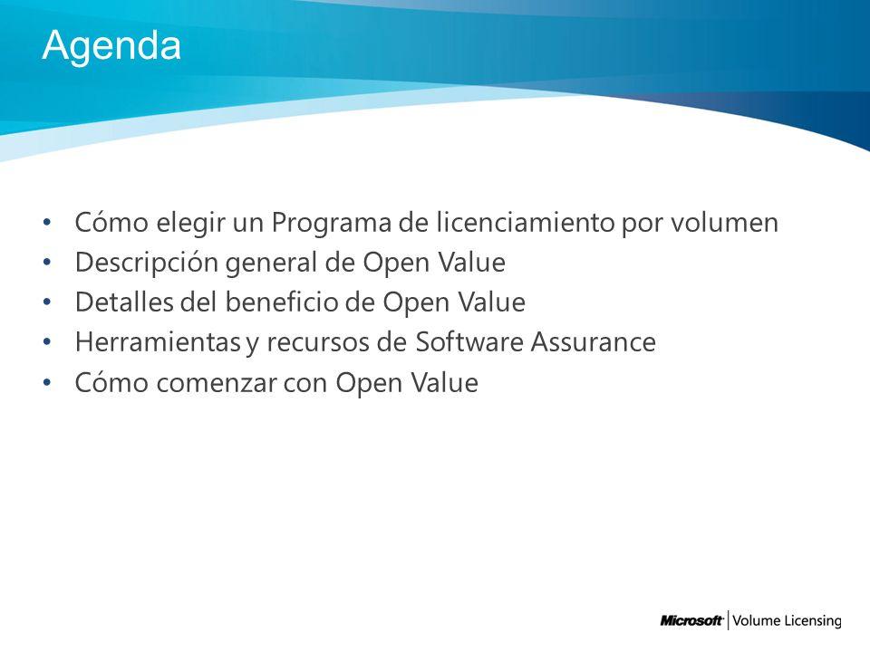 ¿Por qué considerar Open Value.
