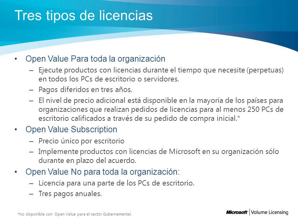 Con Open Value Open Value Para toda la organización le permite pagar menos por las versiones nuevas: –Ahorros* del 10 por ciento (para toda la organización)* –Costos más bajos para agregar licencias en el segundo y tercer año, porque Software Assurance es proporcional.