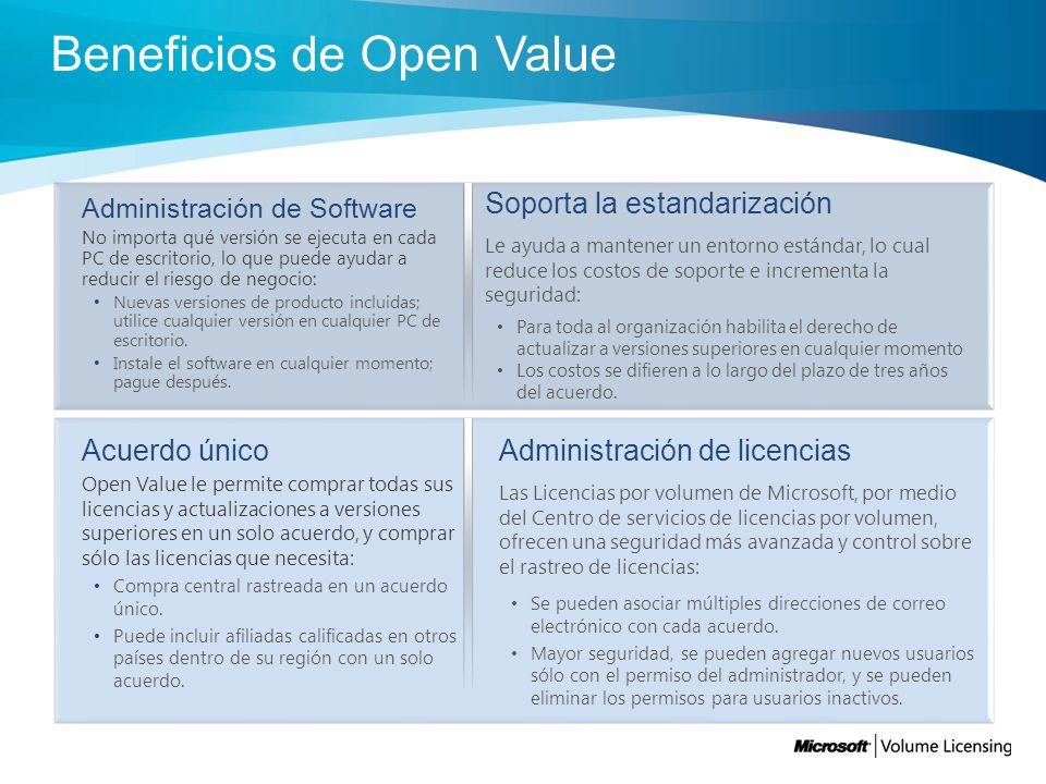 Los aspectos económicos de Open Value Open Value Para toda la organización Open Value Para toda la organización le permite pagar menos por versiones nuevas: – Ahorros* del 10 por ciento (para toda la organización).