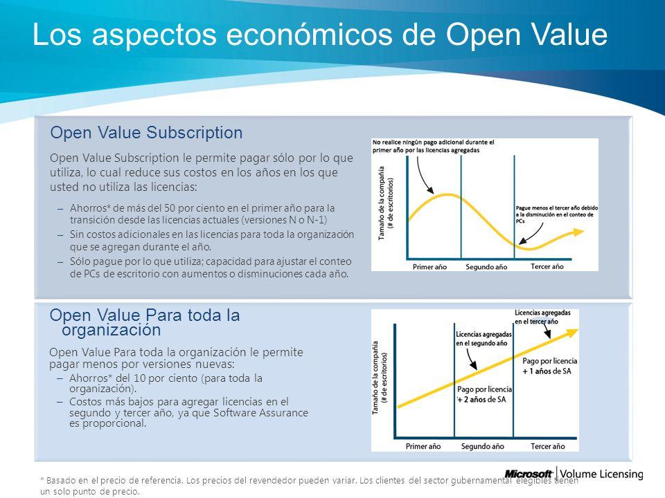Detalles del beneficio de Open Value