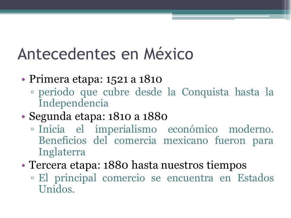 Antecedentes en México Primera etapa: 1521 a 1810 periodo que cubre desde la Conquista hasta la Independencia Segunda etapa: 1810 a 1880 Inicia el imperialismo económico moderno.