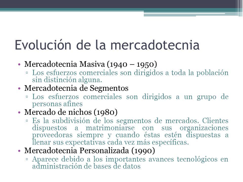 Evolución de la mercadotecnia Mercadotecnia Masiva (1940 – 1950) Los esfuerzos comerciales son dirigidos a toda la población sin distinción alguna.