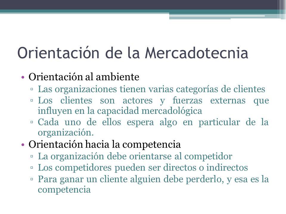 Orientación de la Mercadotecnia Orientación al ambiente Las organizaciones tienen varias categorías de clientes Los clientes son actores y fuerzas externas que influyen en la capacidad mercadológica Cada uno de ellos espera algo en particular de la organización.