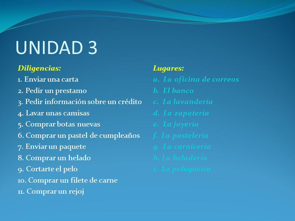 Rúbrica para el Proyecto: CriterioDescripciónPuntos posibles Puntos ganados Mapa5 edificios o sitios importantes son descritos y señalados en español.