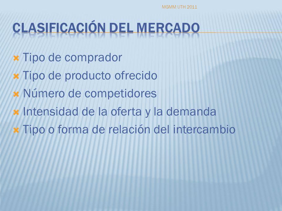 Tipo de comprador Tipo de producto ofrecido Número de competidores Intensidad de la oferta y la demanda Tipo o forma de relación del intercambio MGMM