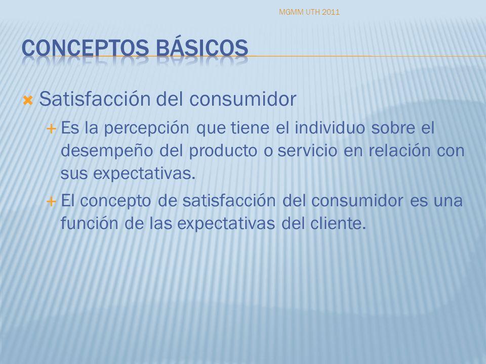 Satisfacción del consumidor Es la percepción que tiene el individuo sobre el desempeño del producto o servicio en relación con sus expectativas. El co