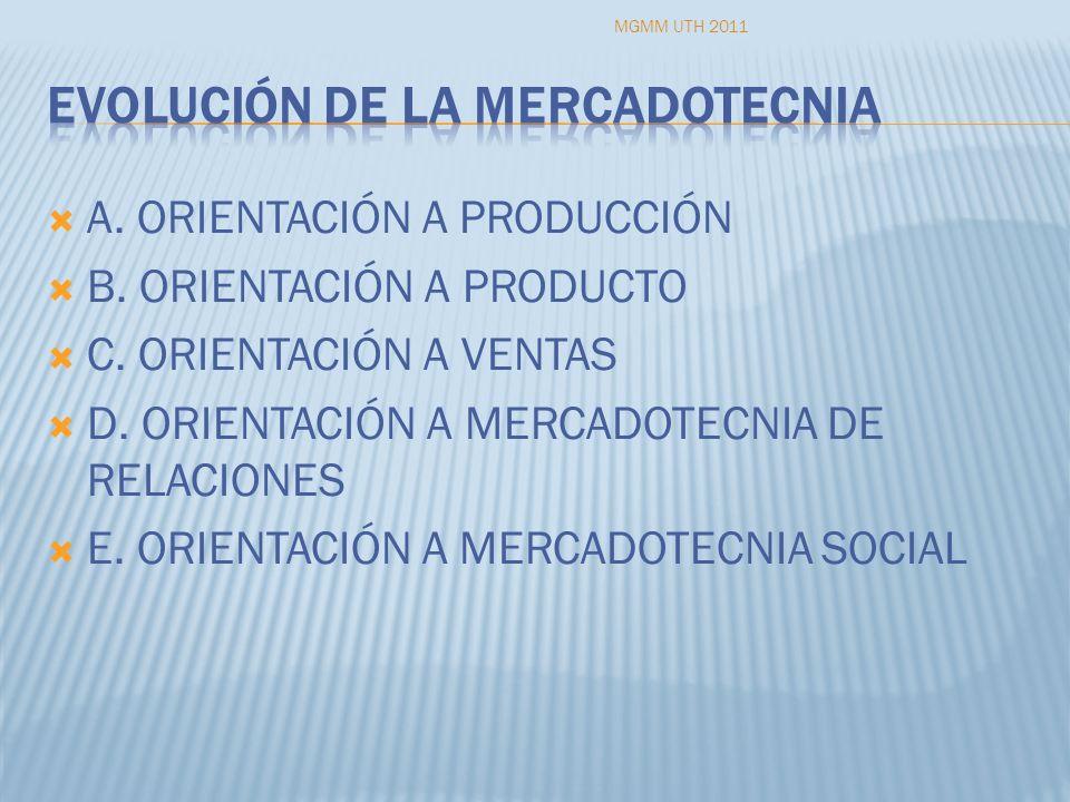A. ORIENTACIÓN A PRODUCCIÓN B. ORIENTACIÓN A PRODUCTO C. ORIENTACIÓN A VENTAS D. ORIENTACIÓN A MERCADOTECNIA DE RELACIONES E. ORIENTACIÓN A MERCADOTEC