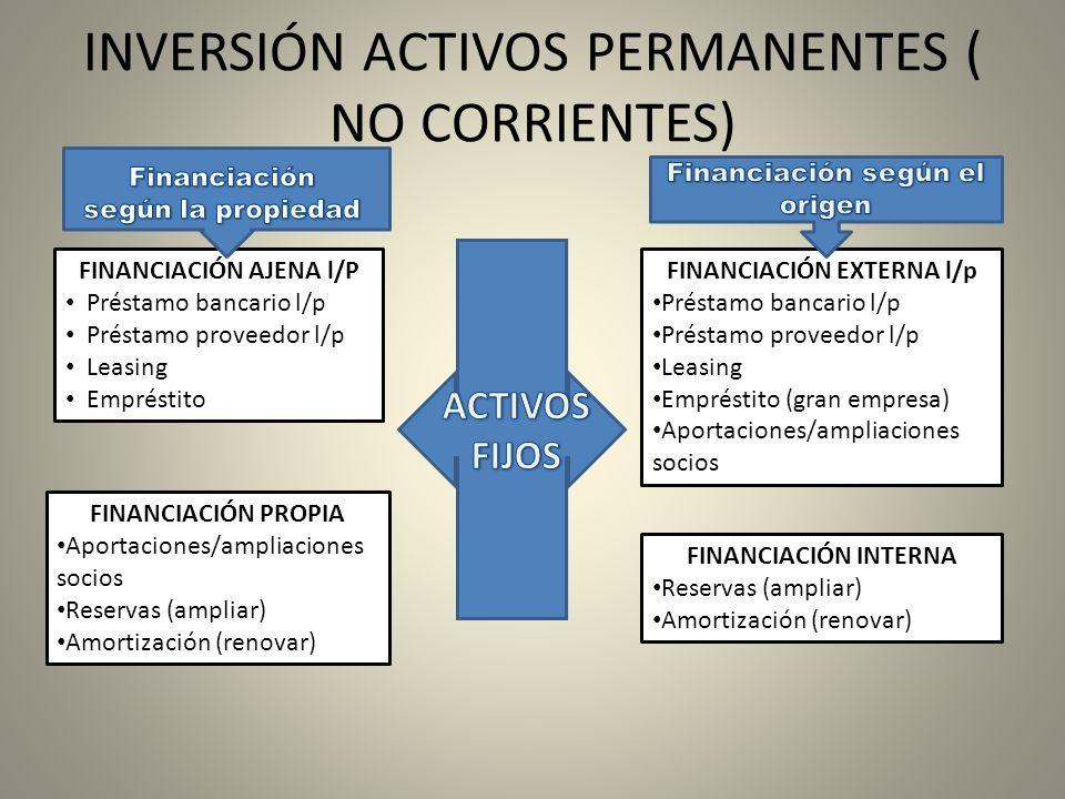 INVERSIÓN ACTIVOS PERMANENTES ( NO CORRIENTES) FINANCIACIÓN AJENA l/P Préstamo bancario l/p Préstamo proveedor l/p Leasing Empréstito FINANCIACIÓN EXT