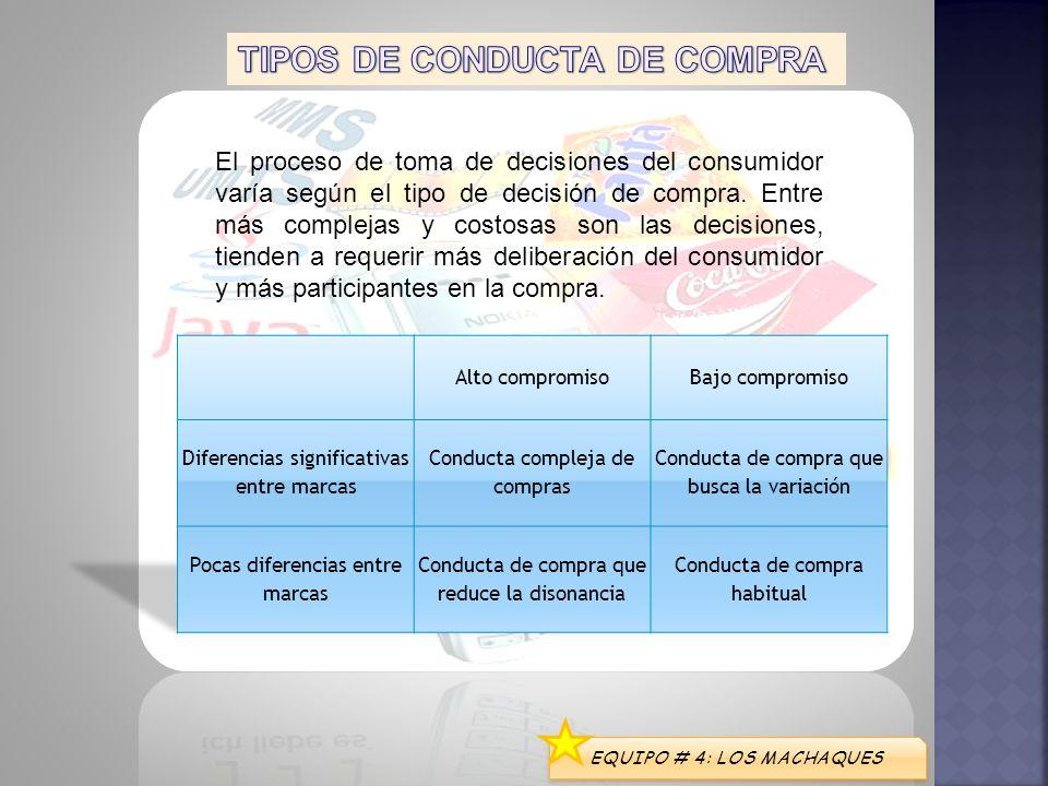 EQUIPO # 4: LOS MACHAQUES El proceso de toma de decisiones del consumidor varía según el tipo de decisión de compra. Entre más complejas y costosas so