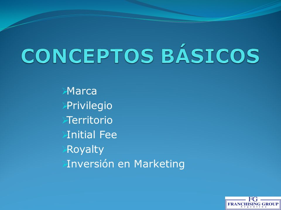Marca Privilegio Territorio Initial Fee Royalty Inversión en Marketing