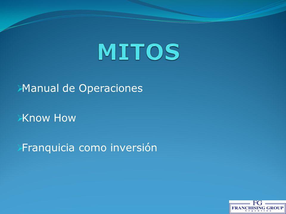 Manual de Operaciones Know How Franquicia como inversión