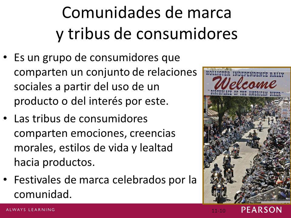 11-10 Comunidades de marca y tribus de consumidores Es un grupo de consumidores que comparten un conjunto de relaciones sociales a partir del uso de u