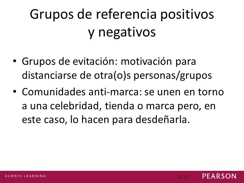 11-13 Grupos de referencia positivos y negativos Grupos de evitación: motivación para distanciarse de otra(o)s personas/grupos Comunidades anti-marca: