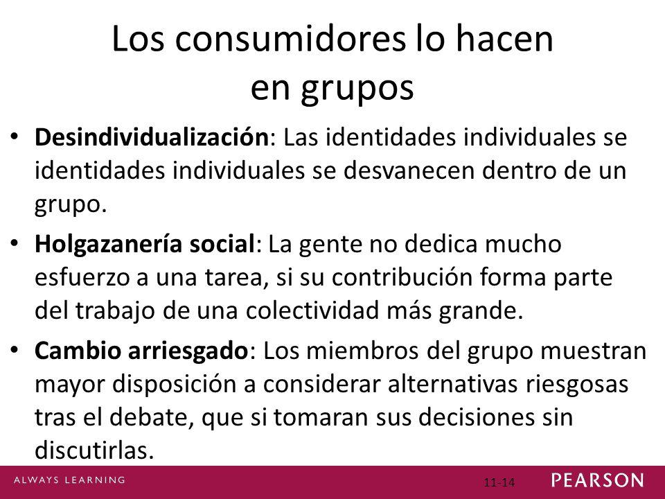 11-14 Los consumidores lo hacen en grupos Desindividualización: Las identidades individuales se identidades individuales se desvanecen dentro de un gr