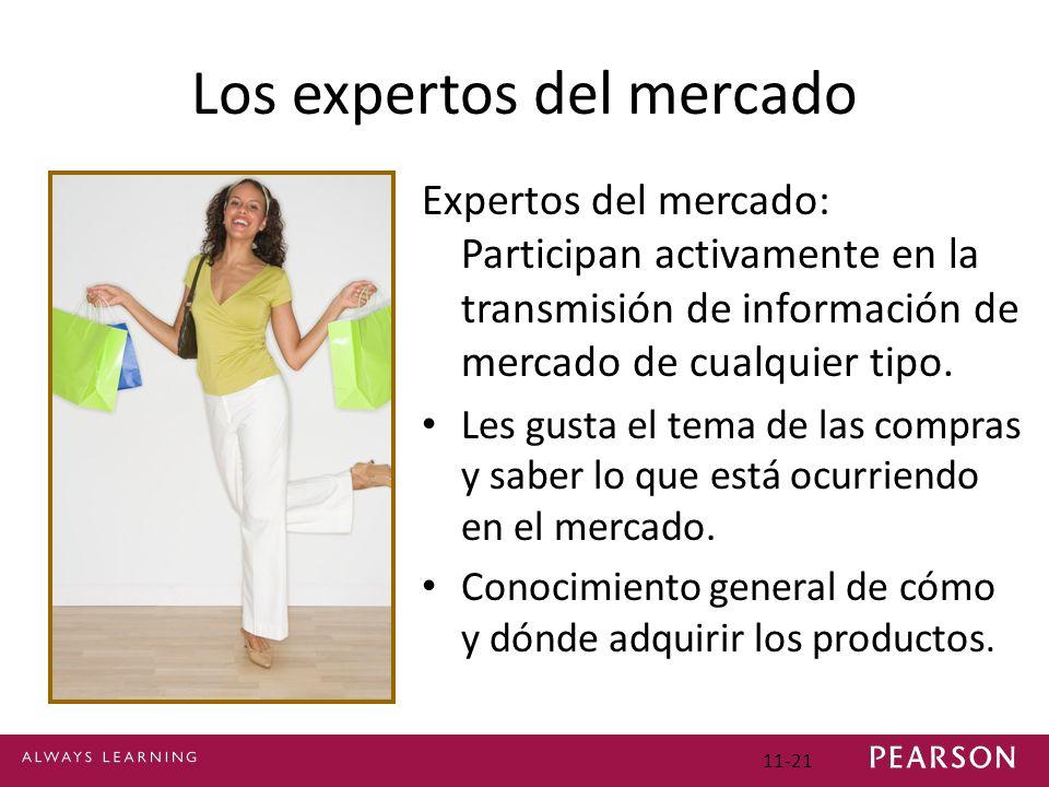 11-21 Los expertos del mercado Expertos del mercado: Participan activamente en la transmisión de información de mercado de cualquier tipo. Les gusta e