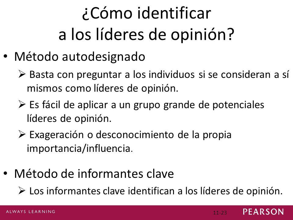 11-23 ¿Cómo identificar a los líderes de opinión? Método autodesignado Basta con preguntar a los individuos si se consideran a sí mismos como líderes