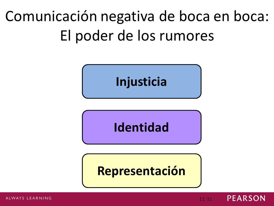 11-31 Comunicación negativa de boca en boca: El poder de los rumores Injusticia Identidad Representación
