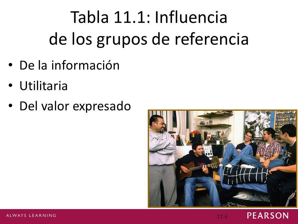 11-6 Tabla 11.1: Influencia de los grupos de referencia De la información Utilitaria Del valor expresado