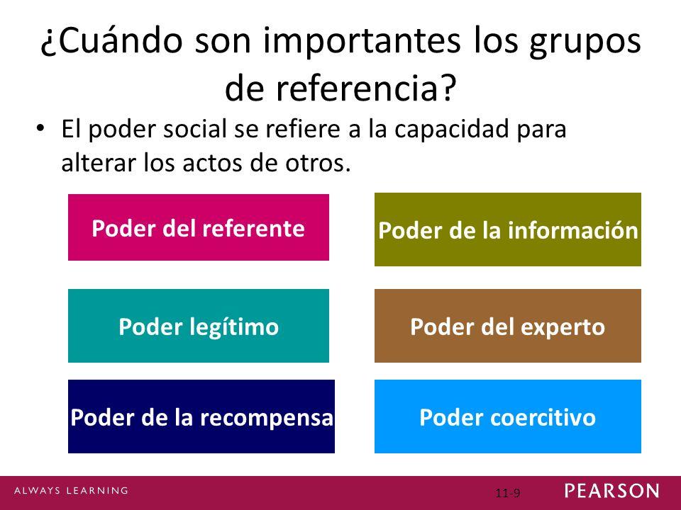11-9 ¿Cuándo son importantes los grupos de referencia? El poder social se refiere a la capacidad para alterar los actos de otros. Poder del referente