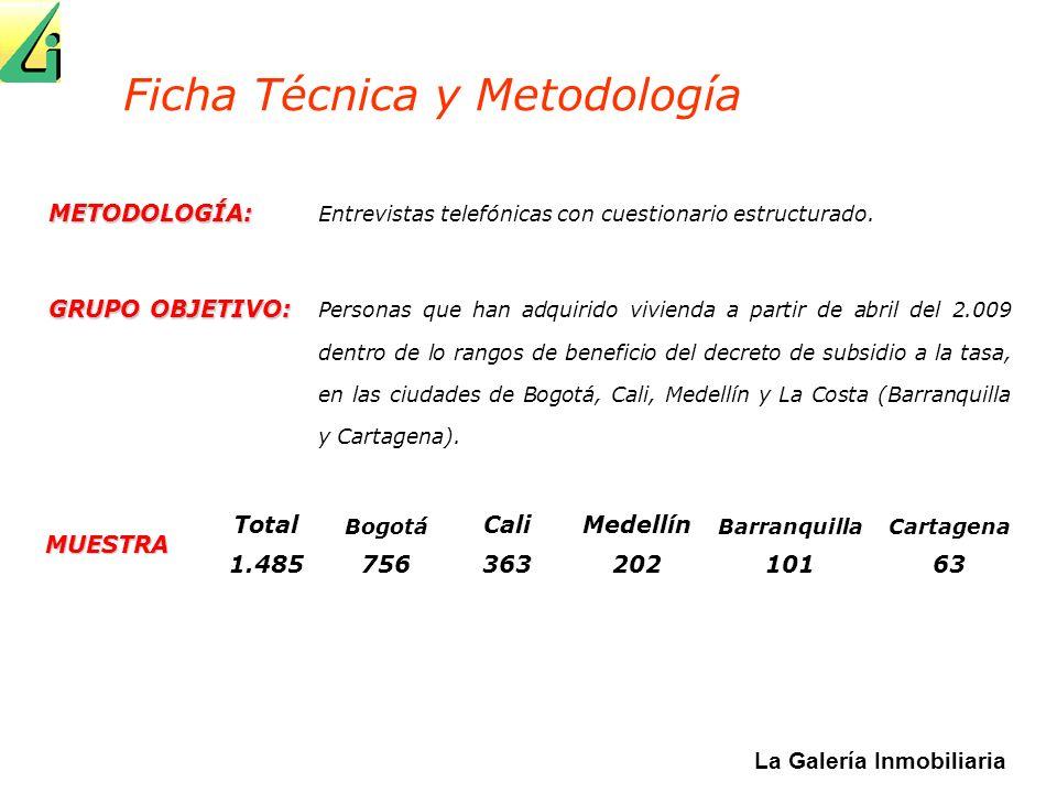 La Galería Inmobiliaria Ficha Técnica y Metodología METODOLOGÍA: METODOLOGÍA: Entrevistas telefónicas con cuestionario estructurado. GRUPO OBJETIVO: G