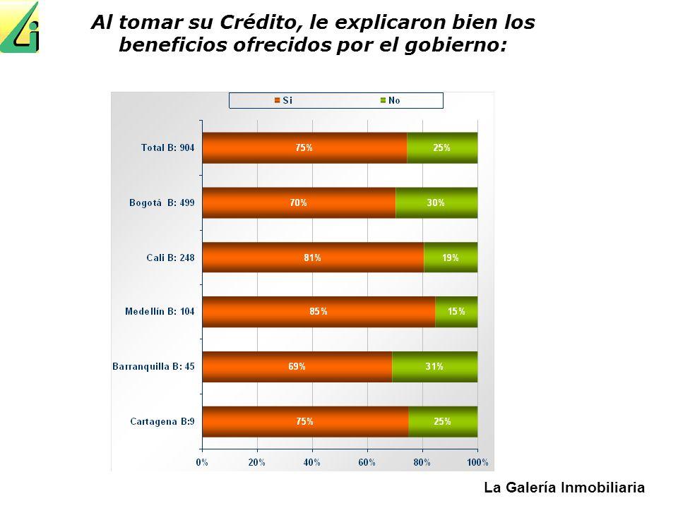 La Galería Inmobiliaria Al tomar su Crédito, le explicaron bien los beneficios ofrecidos por el gobierno: