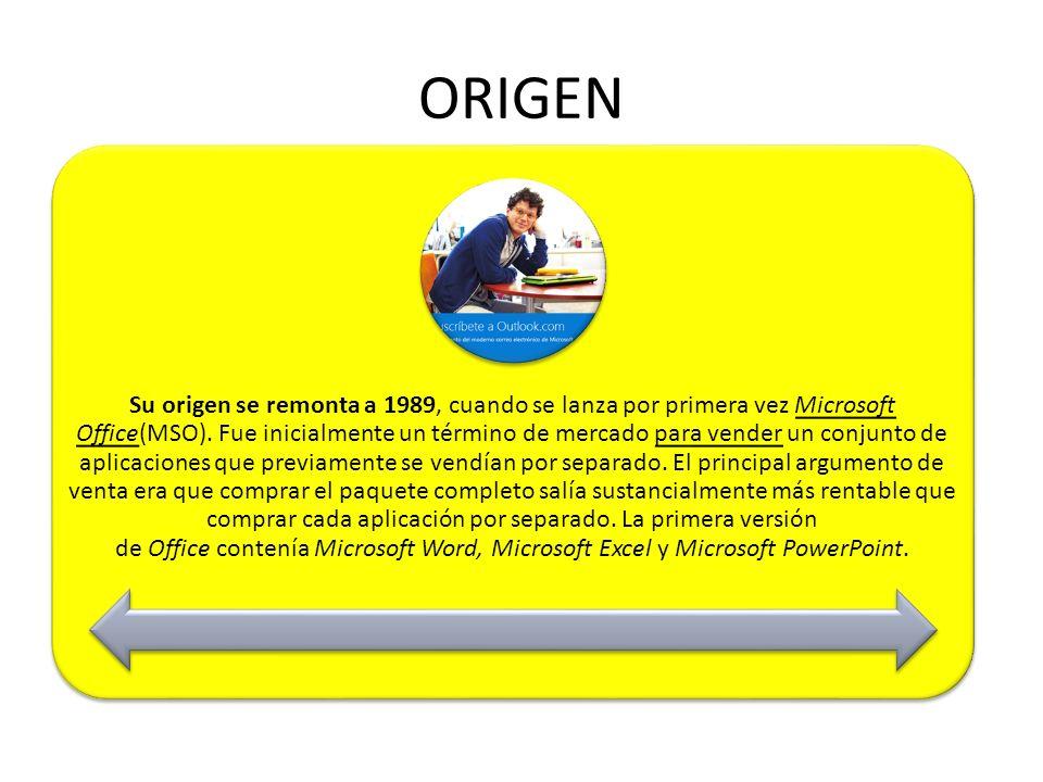 ORIGEN Su origen se remonta a 1989, cuando se lanza por primera vez Microsoft Office(MSO). Fue inicialmente un término de mercado para vender un conju