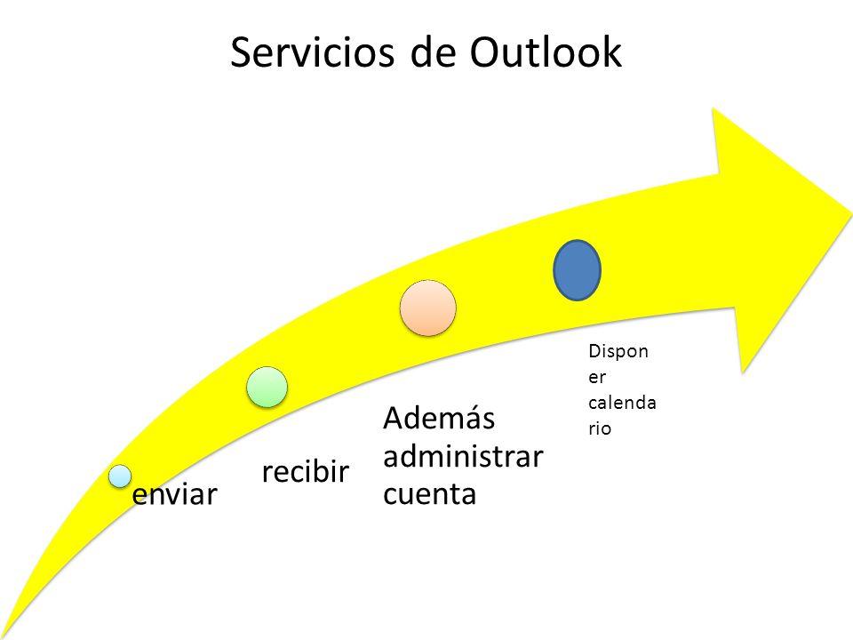 Servicios de Outlook enviar recibir Además administrar cuenta Dispon er calenda rio