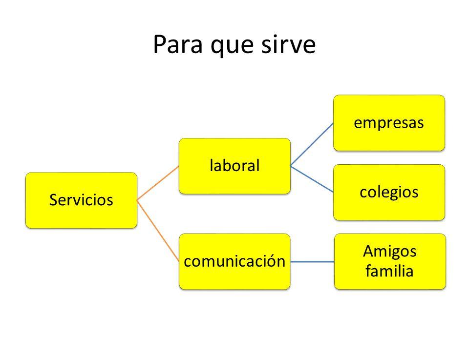 Para que sirve Servicioslaboralempresascolegioscomunicación Amigos familia