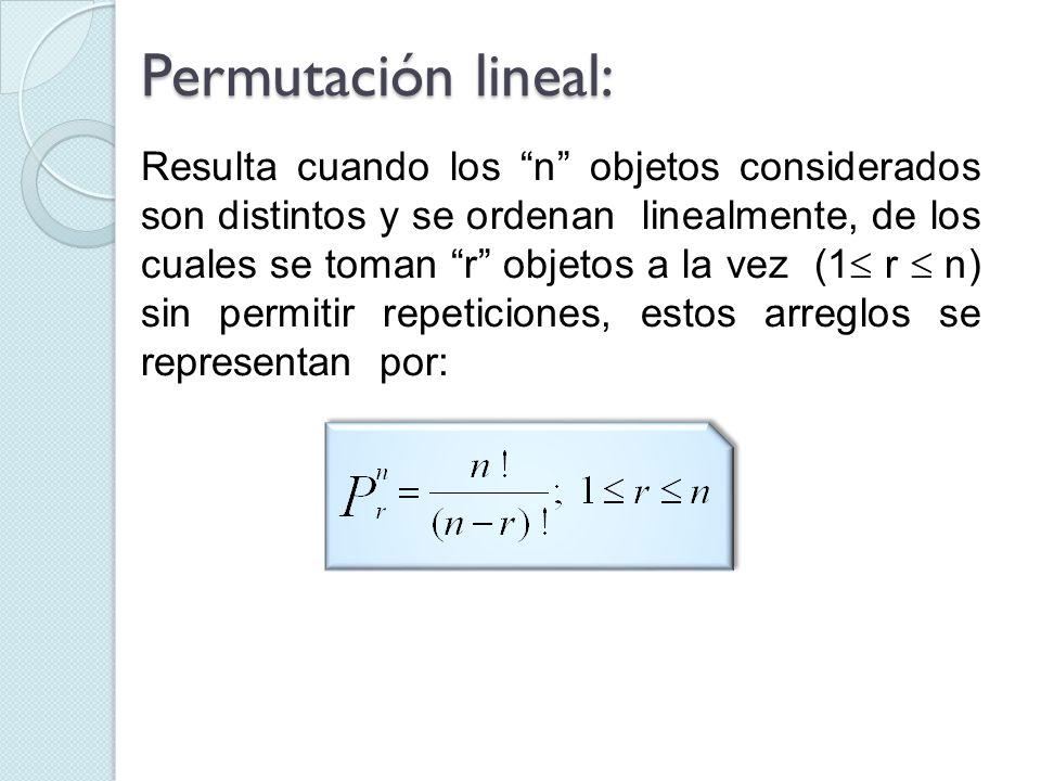 Resulta cuando los n objetos considerados son distintos y se ordenan linealmente, de los cuales se toman r objetos a la vez (1 r n) sin permitir repet