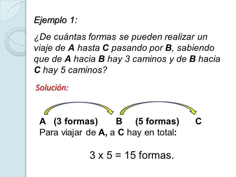 Ejemplo 1: ¿De cuántas formas se pueden realizar un viaje de A hasta C pasando por B, sabiendo que de A hacia B hay 3 caminos y de B hacia C hay 5 cam