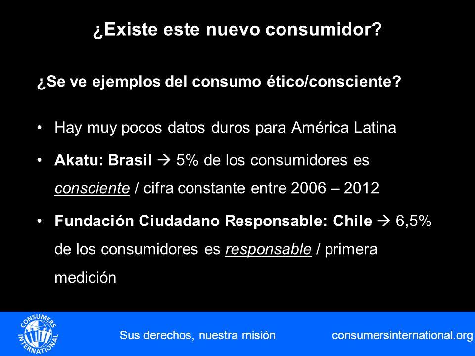 consumersinternational.org Sus derechos, nuestra misión ¿Existe este nuevo consumidor? ¿Se ve ejemplos del consumo ético/consciente? Hay muy pocos dat