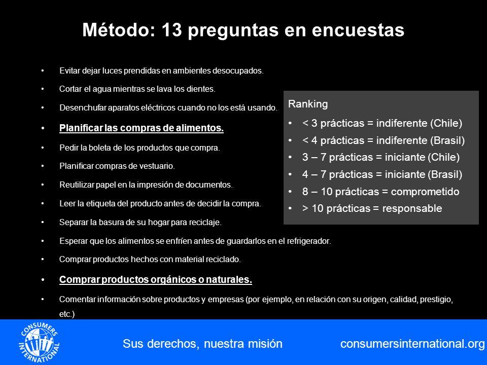 consumersinternational.org Sus derechos, nuestra misión Método: 13 preguntas en encuestas Evitar dejar luces prendidas en ambientes desocupados. Corta
