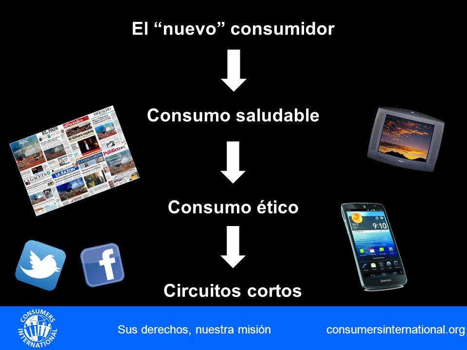 consumersinternational.org Consumo ético Consumo saludable El nuevo consumidor Sus derechos, nuestra misión Circuitos cortos