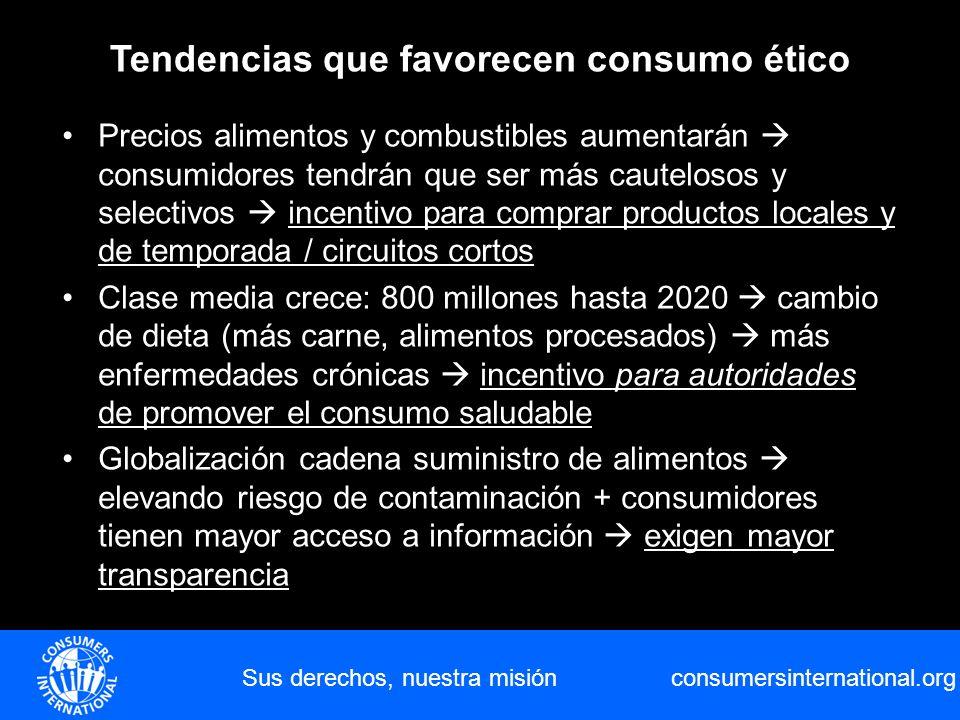 consumersinternational.org Sus derechos, nuestra misión Tendencias que favorecen consumo ético Precios alimentos y combustibles aumentarán consumidore