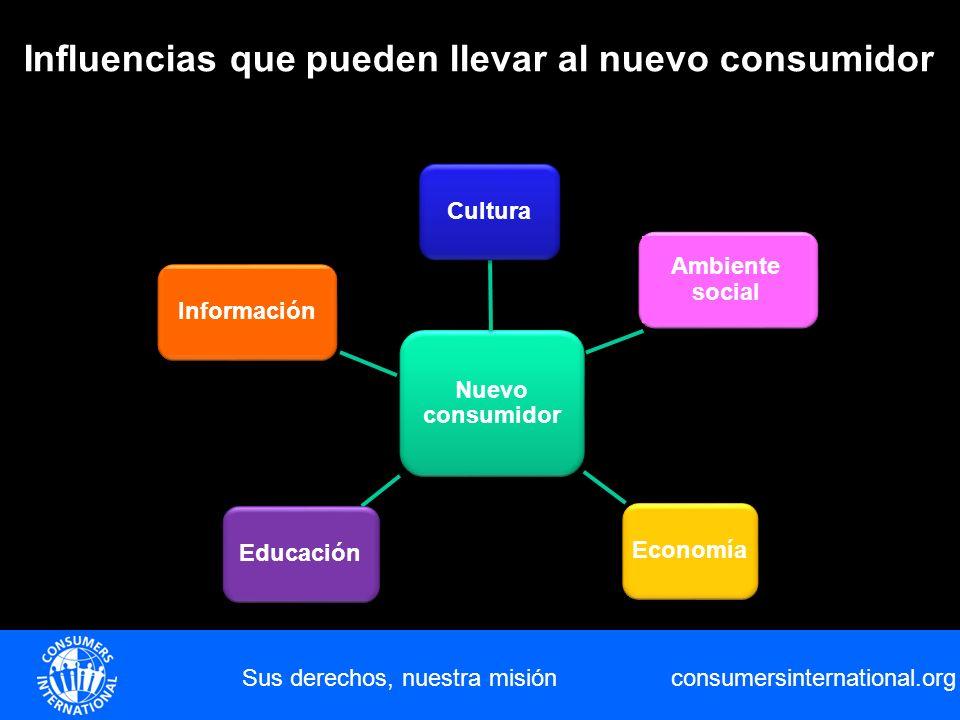 consumersinternational.org Sus derechos, nuestra misión Influencias que pueden llevar al nuevo consumidor Nuevo consumidor CulturaEconomíaEducaciónInf