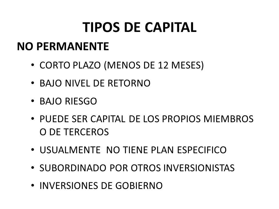 TIPOS DE CAPITAL NO PERMANENTE CORTO PLAZO (MENOS DE 12 MESES) BAJO NIVEL DE RETORNO BAJO RIESGO PUEDE SER CAPITAL DE LOS PROPIOS MIEMBROS O DE TERCEROS USUALMENTE NO TIENE PLAN ESPECIFICO SUBORDINADO POR OTROS INVERSIONISTAS INVERSIONES DE GOBIERNO