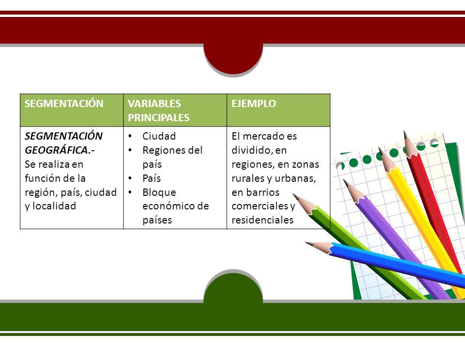 SEGMENTACIÓNVARIABLES PRINCIPALES EJEMPLO SEGMENTACIÓN GEOGRÁFICA.- Se realiza en función de la región, país, ciudad y localidad Ciudad Regiones del p