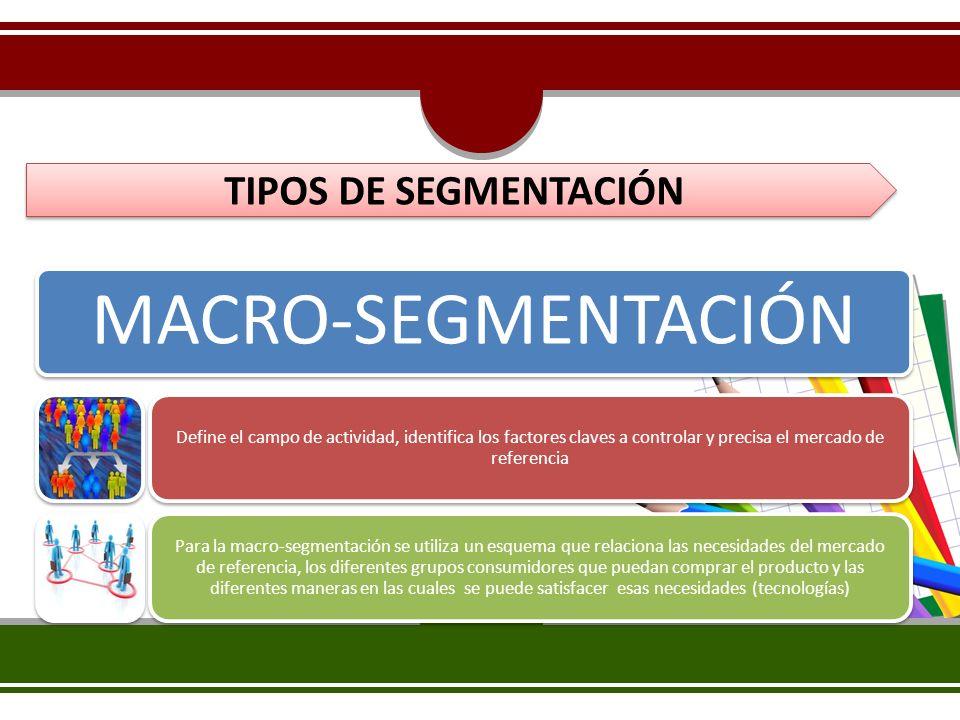 TIPOS DE SEGMENTACIÓN MACRO-SEGMENTACIÓN Define el campo de actividad, identifica los factores claves a controlar y precisa el mercado de referencia P