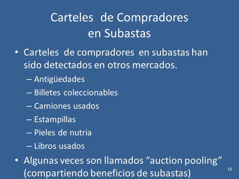 Carteles de Compradores en Subastas Carteles de compradores en subastas han sido detectados en otros mercados.