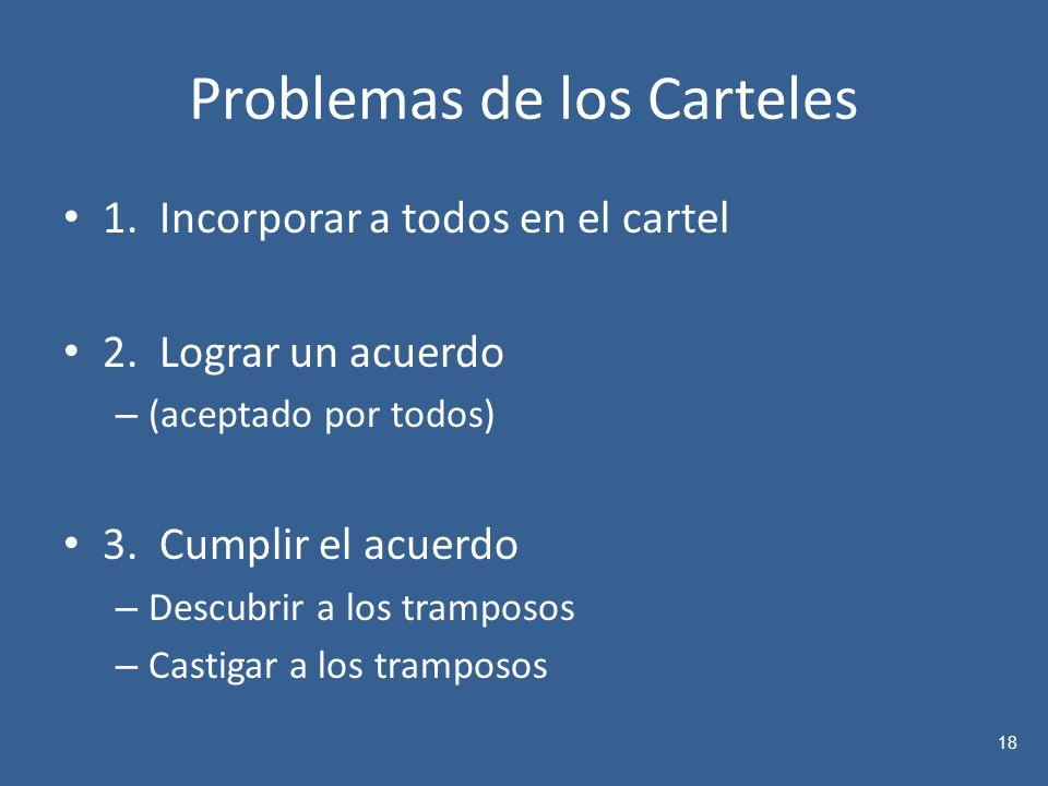 Problemas de los Carteles 1.Incorporar a todos en el cartel 2.