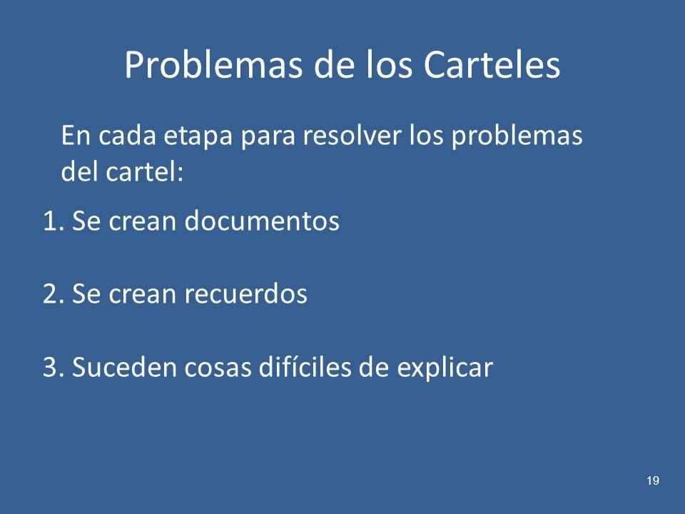 Problemas de los Carteles 1.Se crean documentos 2.