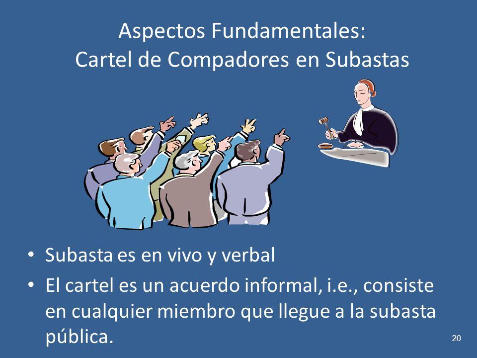 Aspectos Fundamentales: Cartel de Compadores en Subastas Subasta es en vivo y verbal El cartel es un acuerdo informal, i.e., consiste en cualquier miembro que llegue a la subasta pública.