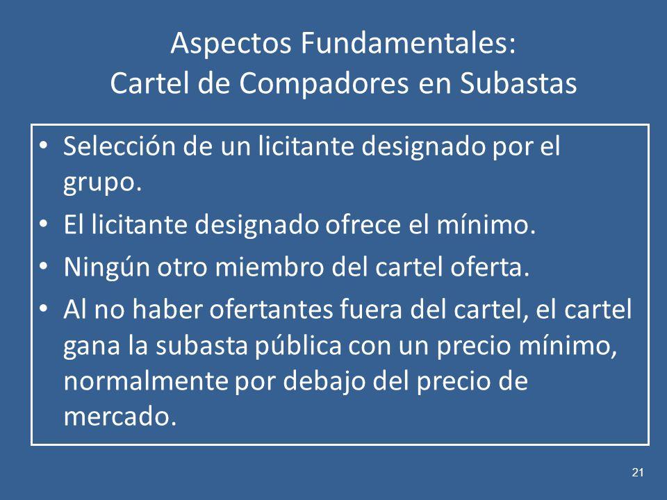 Aspectos Fundamentales: Cartel de Compadores en Subastas Selección de un licitante designado por el grupo.