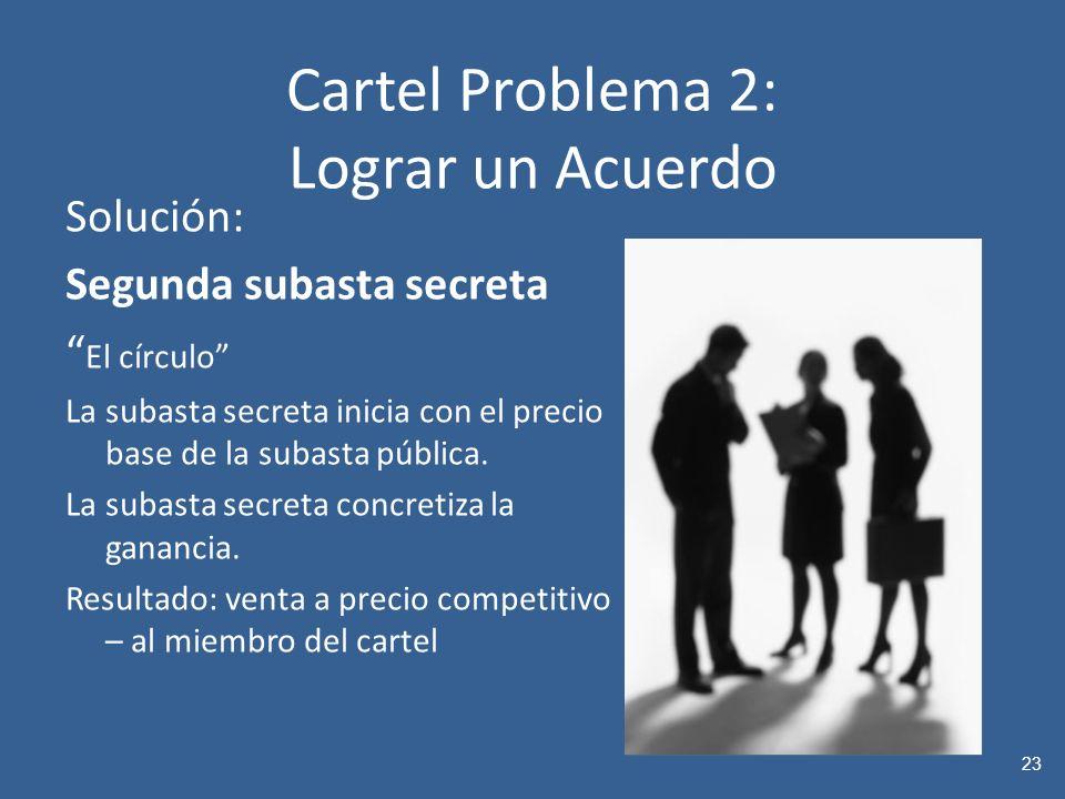 Cartel Problema 2: Lograr un Acuerdo Solución: Segunda subasta secreta El círculo La subasta secreta inicia con el precio base de la subasta pública.