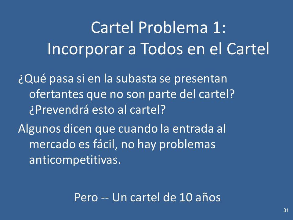 Cartel Problema 1: Incorporar a Todos en el Cartel ¿Qué pasa si en la subasta se presentan ofertantes que no son parte del cartel.