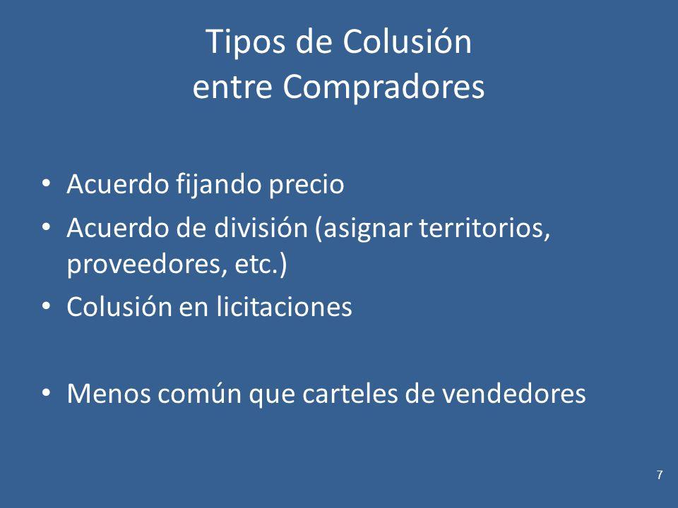 Tipos de Colusión entre Compradores Acuerdo fijando precio Acuerdo de división (asignar territorios, proveedores, etc.) Colusión en licitaciones Menos común que carteles de vendedores 7