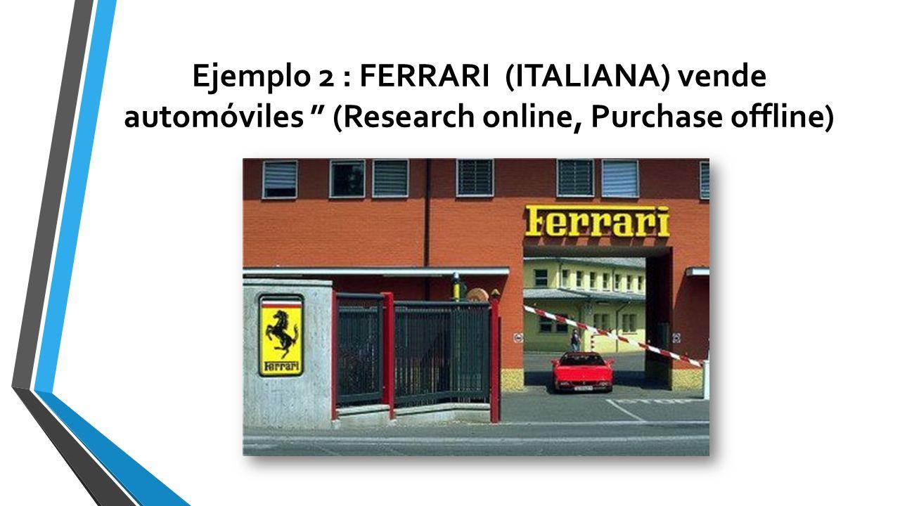 Ejemplo 2 : FERRARI (ITALIANA) vende automóviles (Research online, Purchase offline)